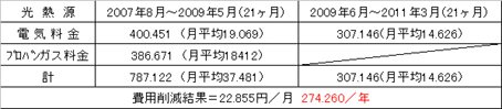 110329kastumoto3